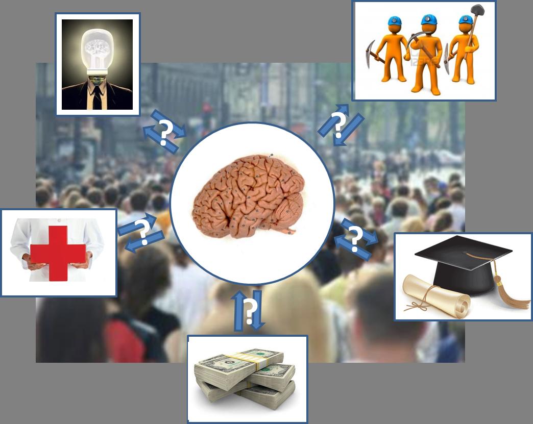neurociencia y sociedad